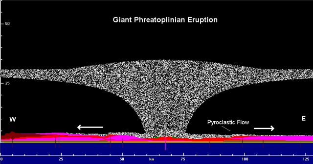 Giant_Phreatoplinian_Eruption